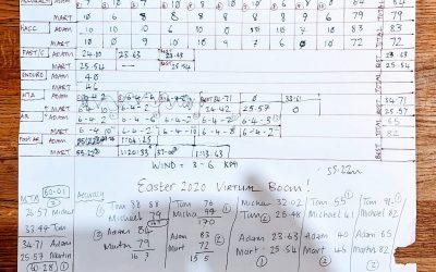 Oster-Corona-Bumerang-Team-Challenge: England : Deutschland 3:3